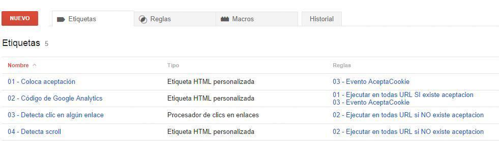 Listado de Etiquetas Finales en Google Tag Manager